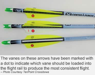 Shoot-Tuning Crossbow Arrows for Greater Field Accuracy