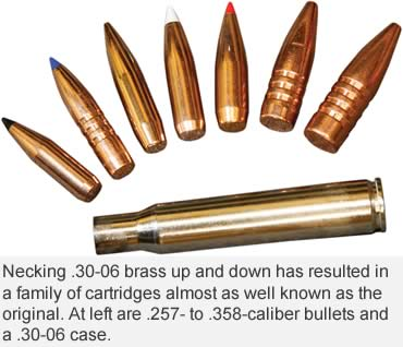 The .30-06 Cartridge Family